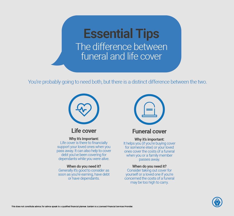Protect My Dependants | Navigate Insurance | Sanlam