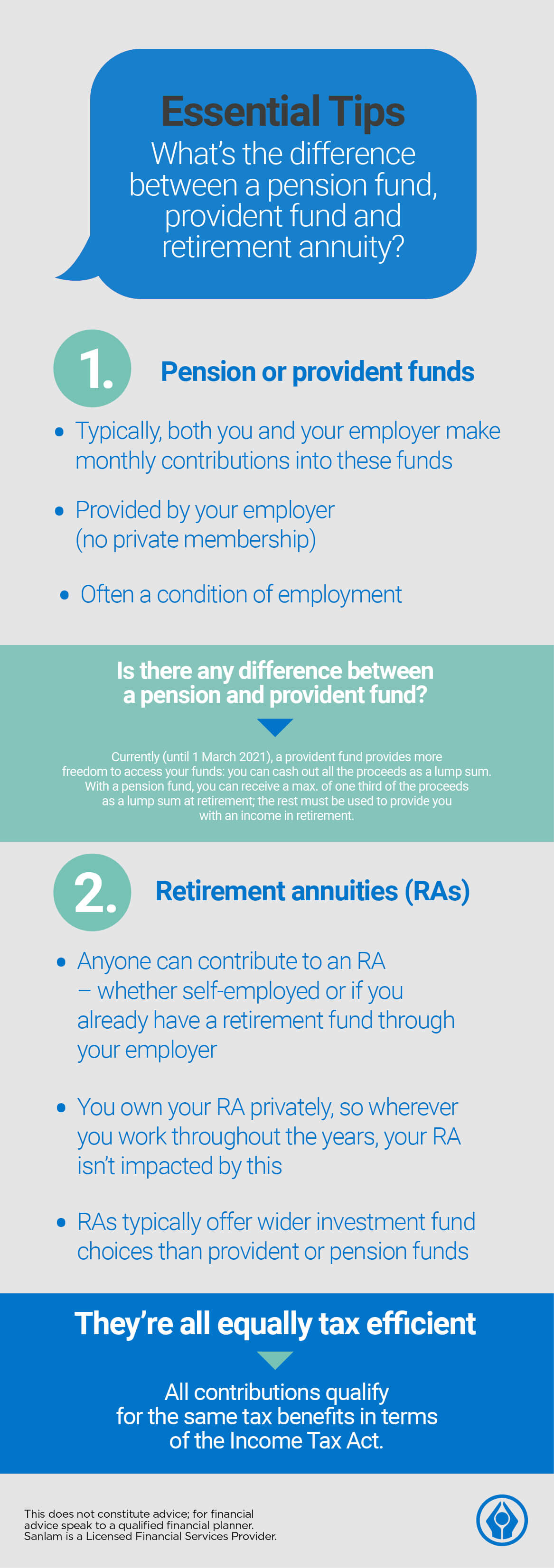 Investment fund tips 2021